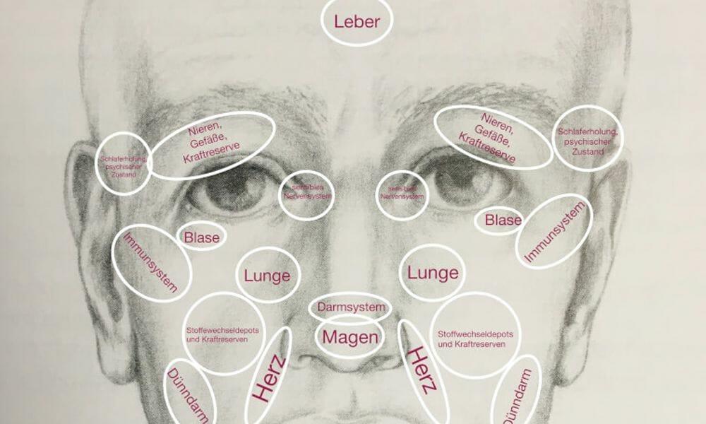 Krankheiten schon im Gesicht erkennen: Patho- und Psycho-Physiognomie I #026